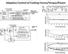 Adaptive Control Presentation
