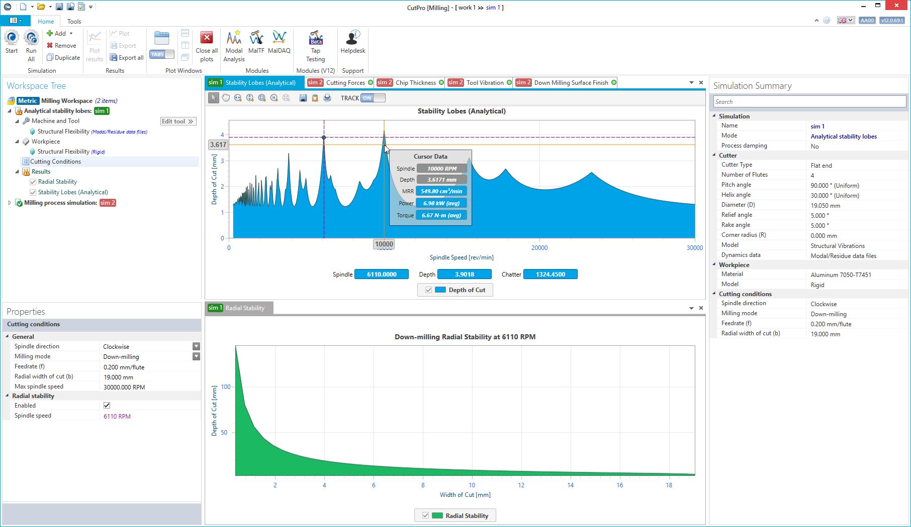 CutPro Simulation Software – MAL Inc